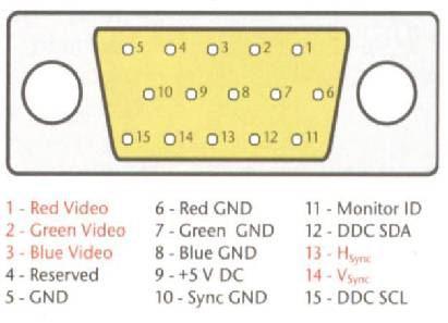 VGA-connecteur.jpg